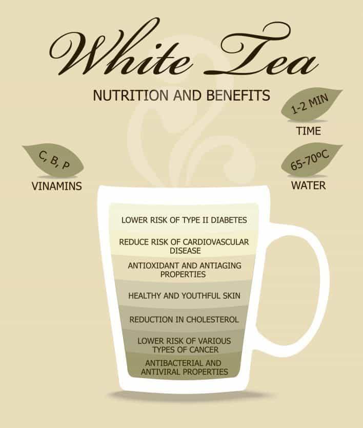 white-tea-benefits-e1557581445822-3740240